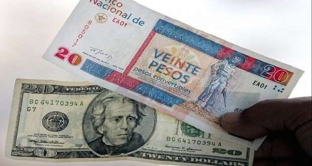 The Dollar Strengthens In Cuba Anion Of Currency Unification Iván García